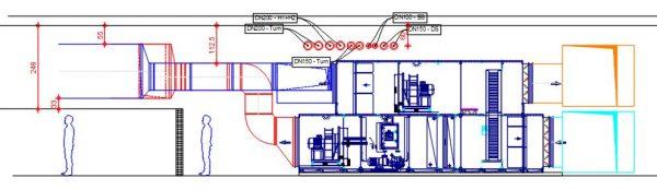 Élévation groupe de ventilation