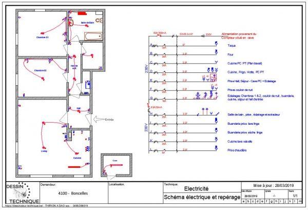 Plan  et schéma