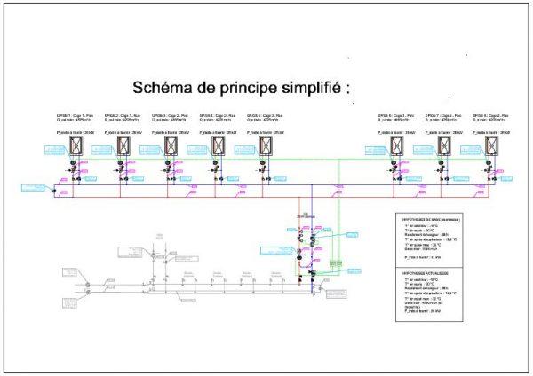 Schéma de principe de ventilation